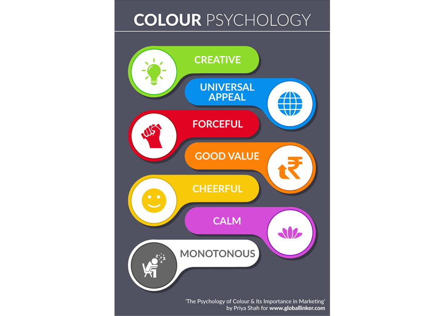 The Psychology of Colour & Its Importance in Marketing