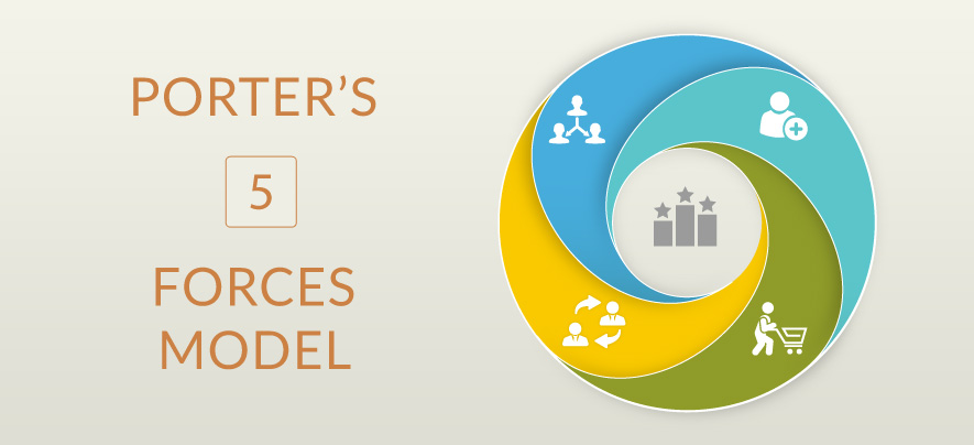 Porter's Model – 5 Forces that May Impact SME Business Strategy