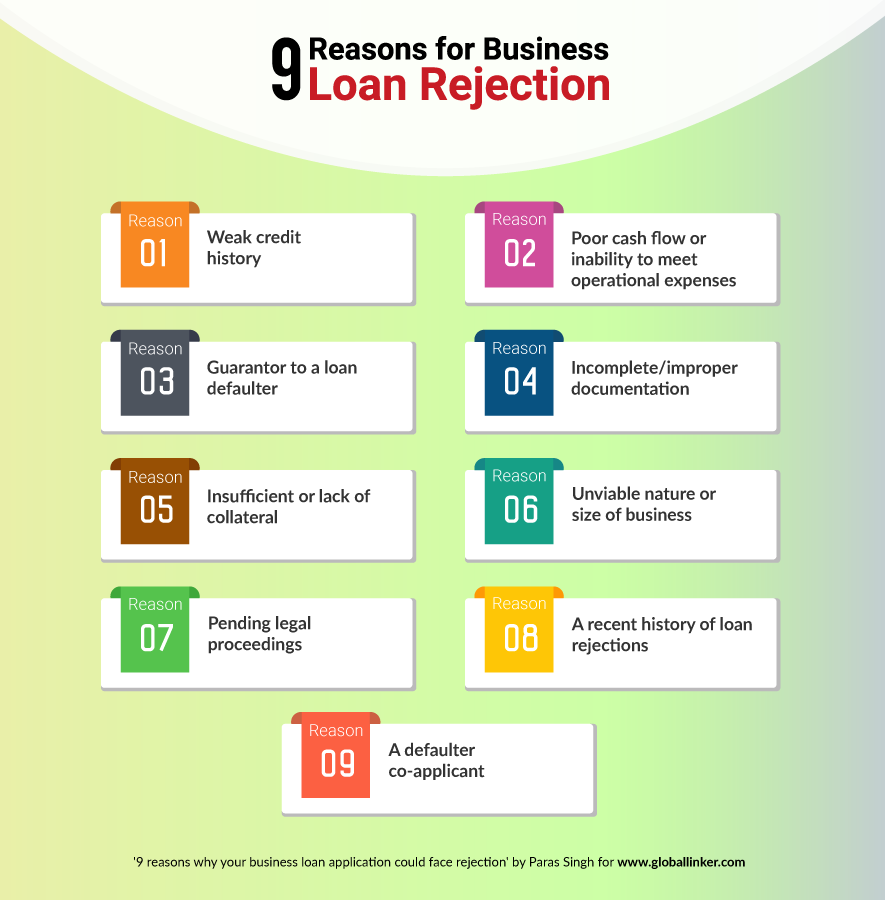 9 reasons why your business loan application could face rejection