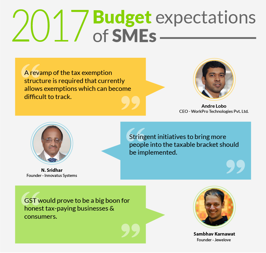 Looking forward to Budget 2017