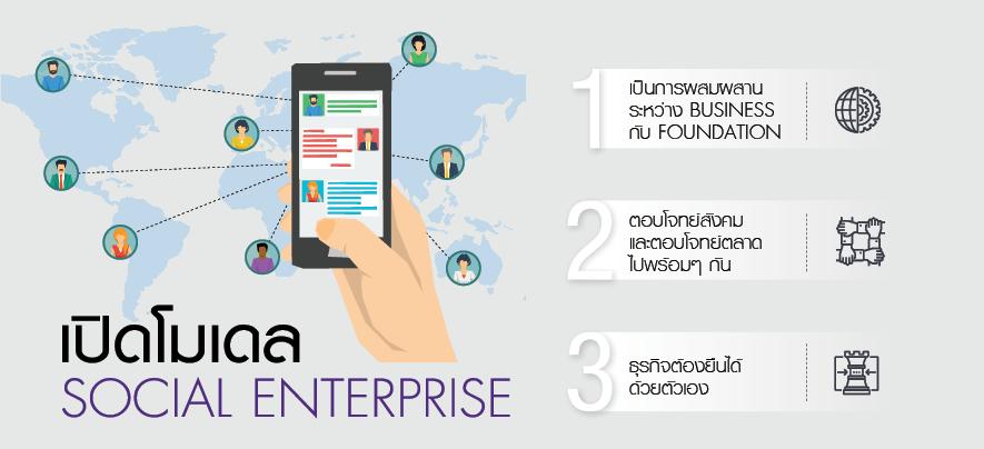 Social Enterprise เทรนด์ธุรกิจใหม่ ที่ดีต่อใจและสังคม