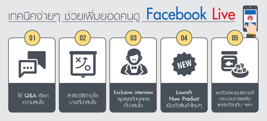 5 ไอเดียไลฟ์ Facebook ยังไงให้ลูกค้ากด Love