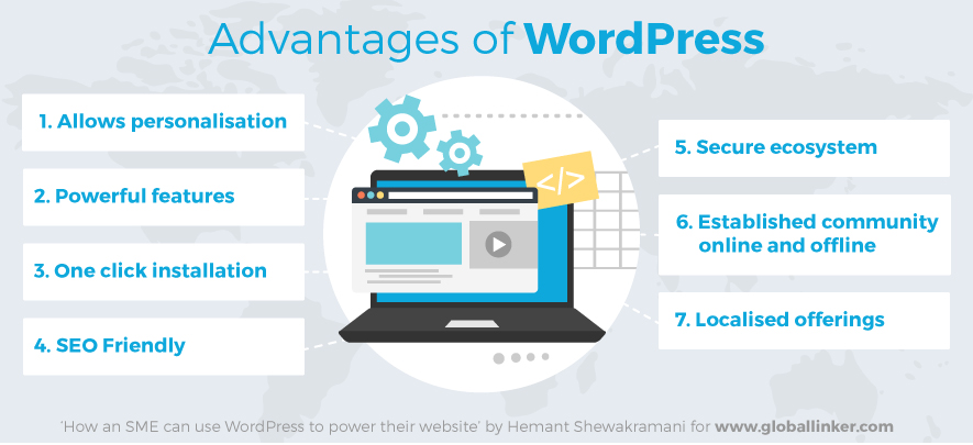 How SMEs can use WordPress to power their digital presence