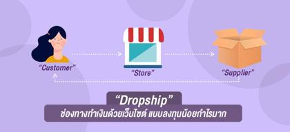 Dropship ช่องทางทำเงินด้วยเว็บไซต์ แบบลงทุนน้อยกำไรมาก