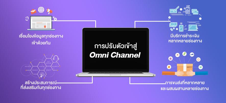 Omni Channel ประสบการณ์แบบไร้รอยต่อของออนไลน์และออฟไลน์