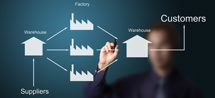 Supply chain disruption: What firms can learn