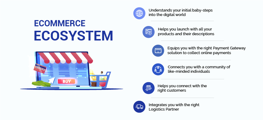 What is the perfect e-Commerce eco-system, and how can it help you?